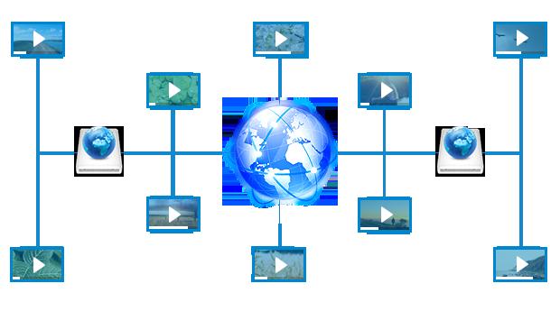 Video SEO concepto de alojamiento de video