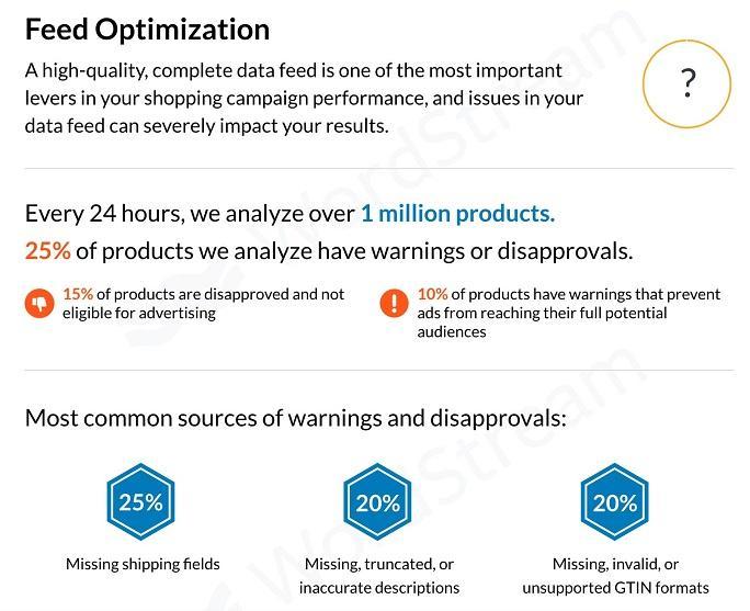 Optimización de feeds de Google Shopping