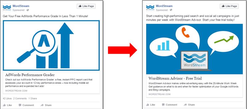 nutrir las perspectivas de Facebook por el embudo