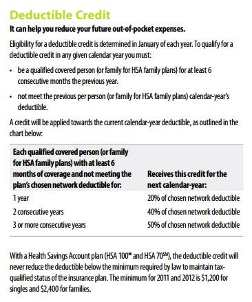 Nuestro nuevo plan de seguro médico de $ 237 / mes