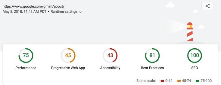 Actualización del faro de Google con Page Speed ??Insights