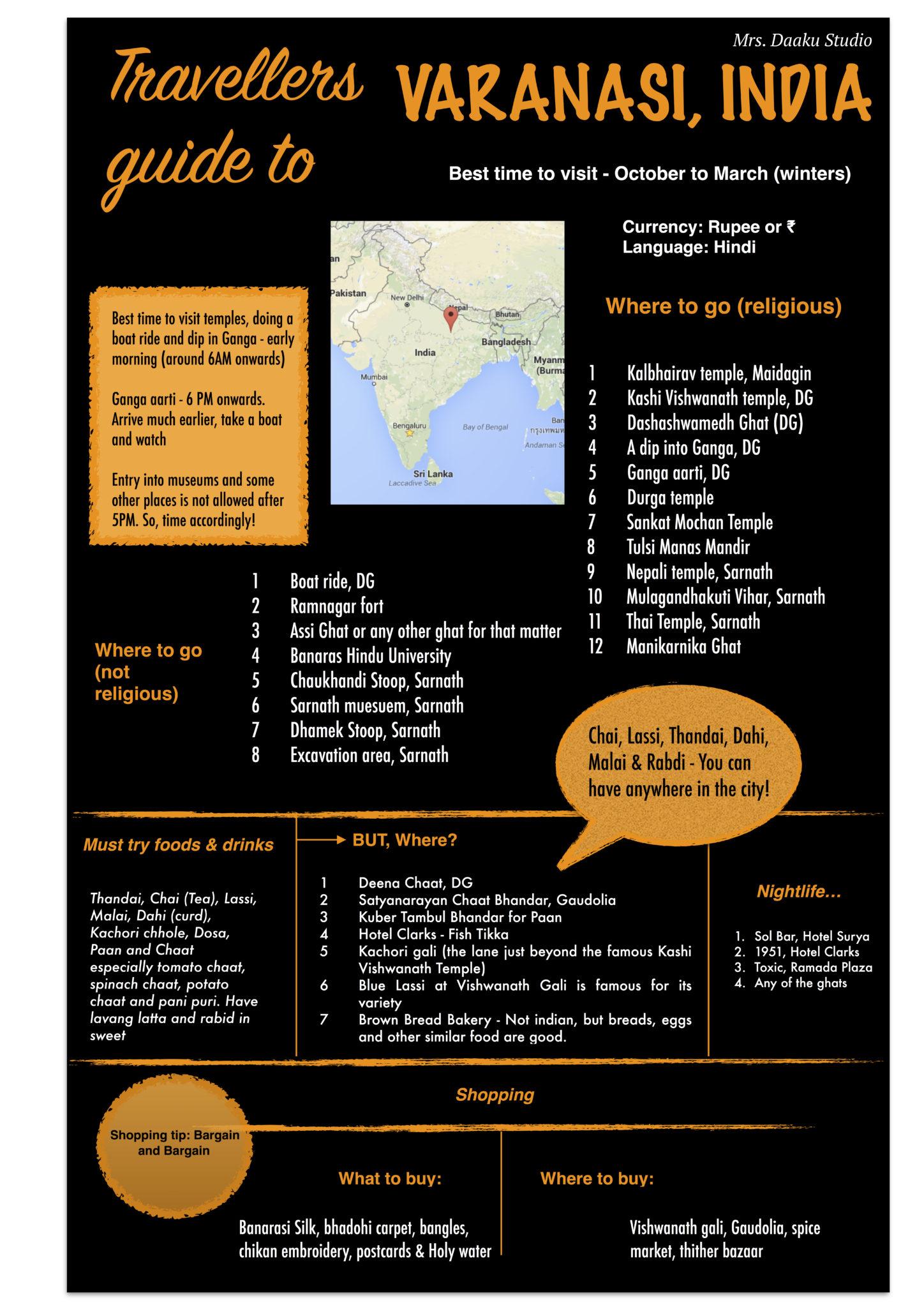 Copia de PDF de los diarios de Varanasi