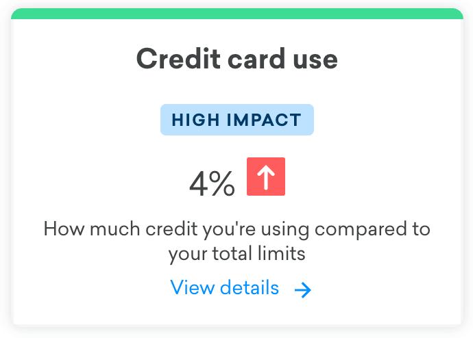 Credit Karma - Utilización de tarjeta de crédito