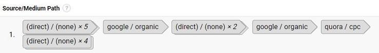 ejemplo de ruta en Google Analytics