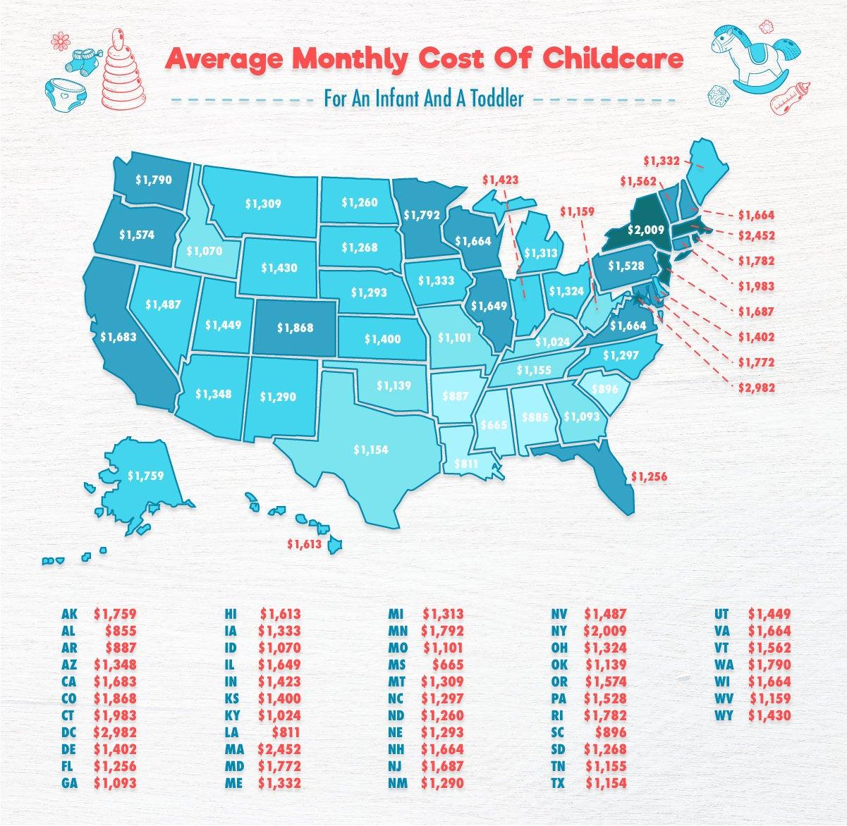 Costo mensual promedio de cuidado infantil y preescolar por estado