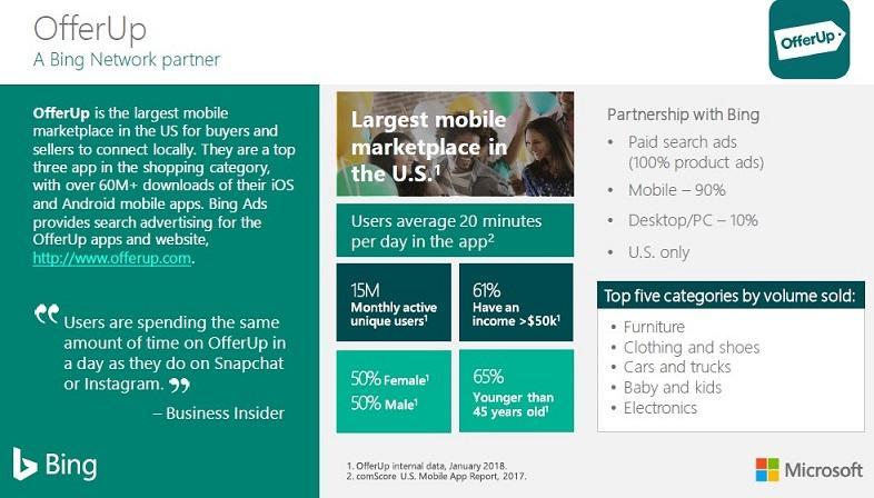 Estadísticas de comercio electrónico de Bing