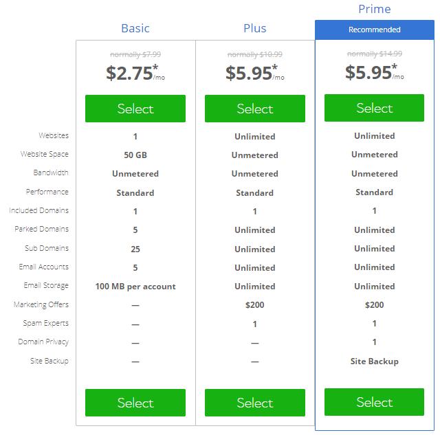 Comparación de precios de Bluehost