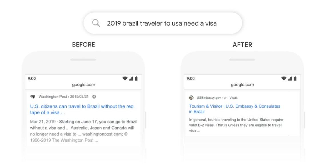 BERT Actualización del algoritmo de Google Brasil