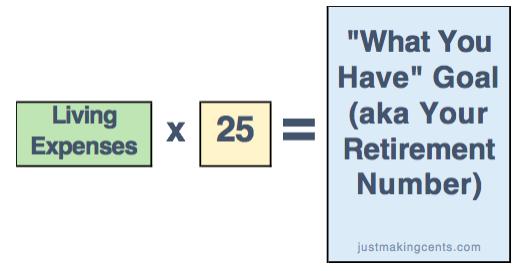 ¿Quieres aprender a jubilarte temprano? Aquí está la historia de JT sobre cómo se había reducido a sus últimos dólares para retirarse a los 30 años. ¡Cómo retirarse a los 30 años!