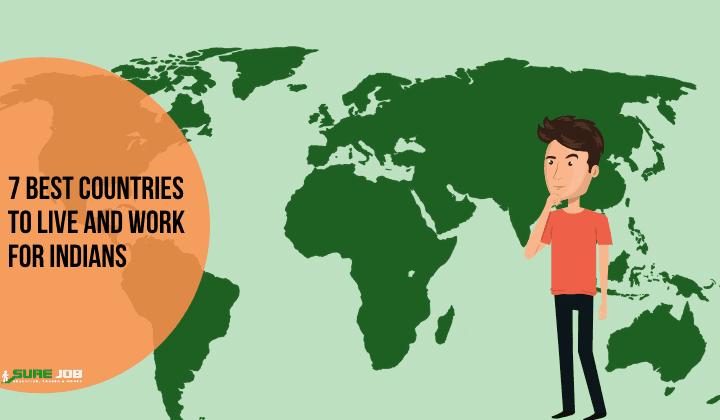 Los 7 mejores países para vivir y trabajar para los indios con una gran base de trabajo y vida