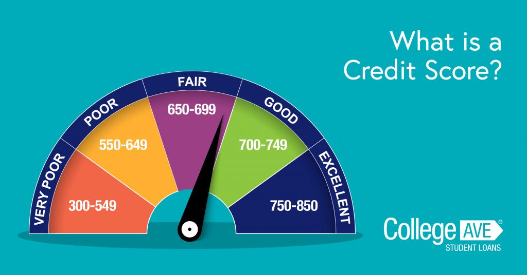 Una descripción completa de los puntajes de crédito