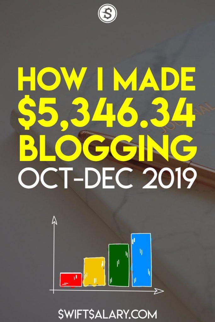 Cómo gané $ 5,346.24 blogueando de octubre a diciembre de 2019
