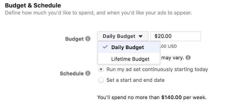 mejor momento para publicar presupuestos diarios de Facebook