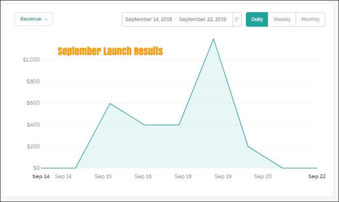 resultados de lanzamiento de septiembre
