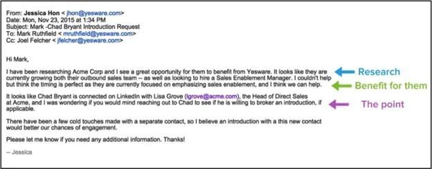 correo electrónico de introducción a la red de marketing
