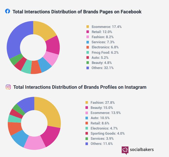 distribución de tipos de publicaciones
