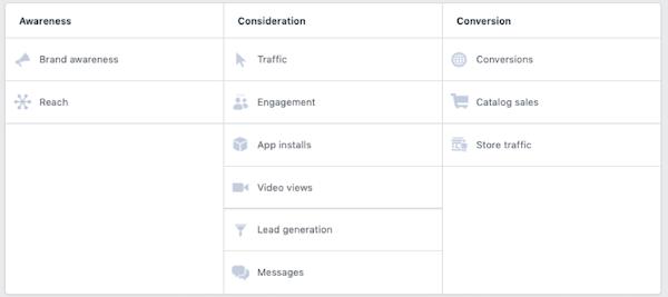 objetivo de publicaciones patrocinadas en Facebook