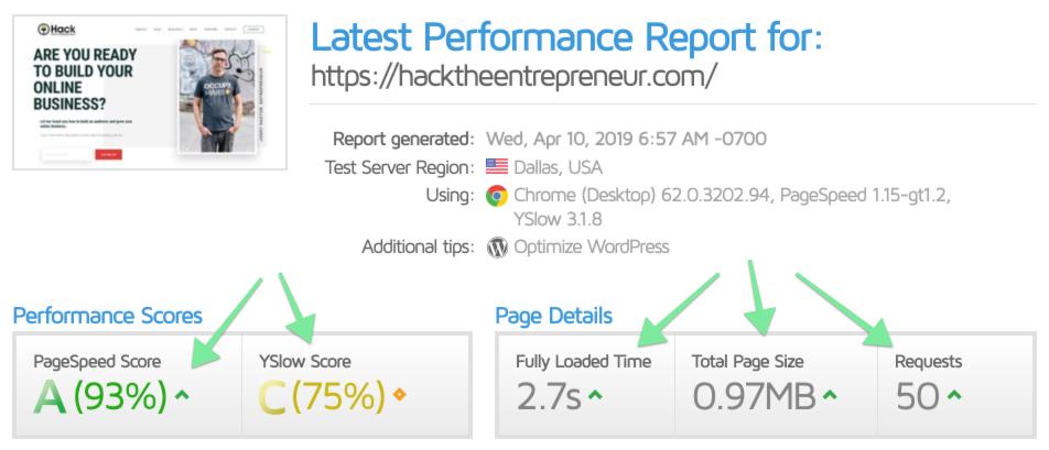 piratear el último informe de rendimiento del emprendedor para la revisión del tema de studiopress