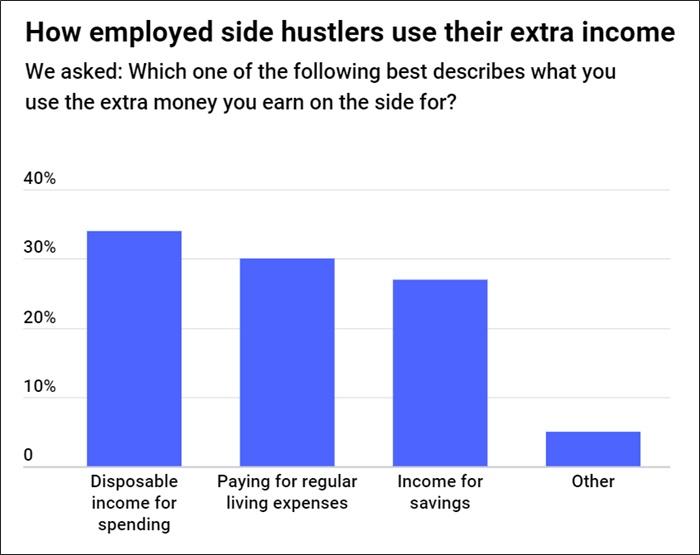 estadísticas de ajetreo para qué sirve el dinero