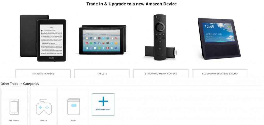 Cómo funciona el intercambio de Amazon
