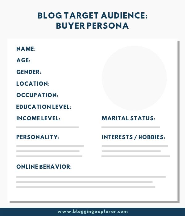 Cómo encontrar el público objetivo de tu blog y la personalidad del comprador o avatar del cliente