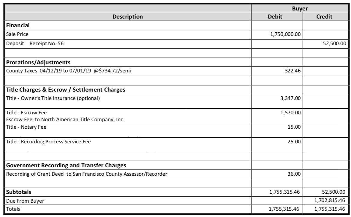 Costos de cierre al pagar todo en efectivo por una casa