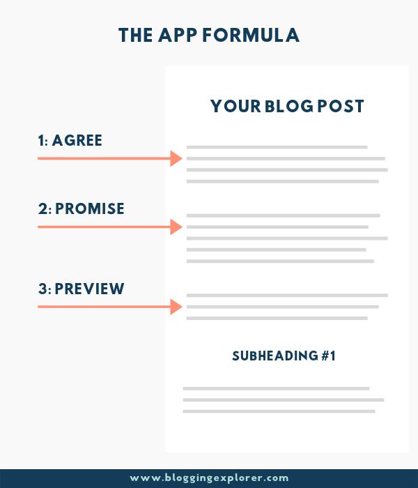 Cómo escribir la introducción perfecta de la publicación de blog - La fórmula de la aplicación - Consejos de blogs para principiantes